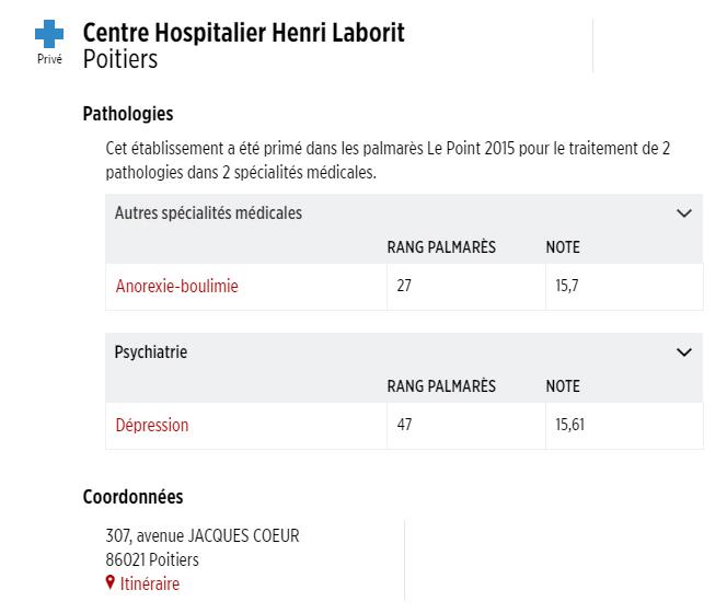 classement Henri Laborit